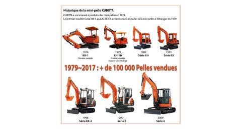 Historique FR_1400x800